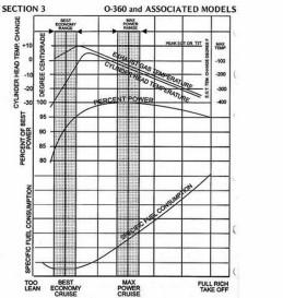 Le graphique magique qui justement permet de mieux gérer son GMP !